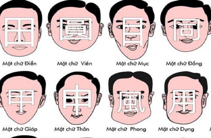 Tướng đàn ông và phụ nữ có khuôn mặt hình chữ Dụng nói lên điều gì?